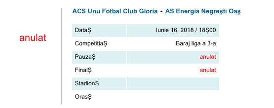 Captură de pe site-ul Federaţiei Române de Fotbal